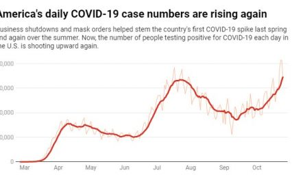 In rural America, resentment over COVID-19 shutdowns is colliding with rising case numbers