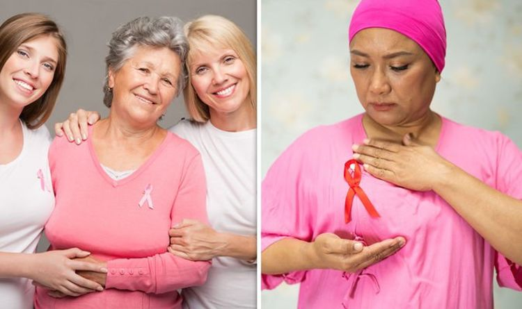 Breast cancer symptoms: Five early, 'common' nipple signs indicative of a growing tumour